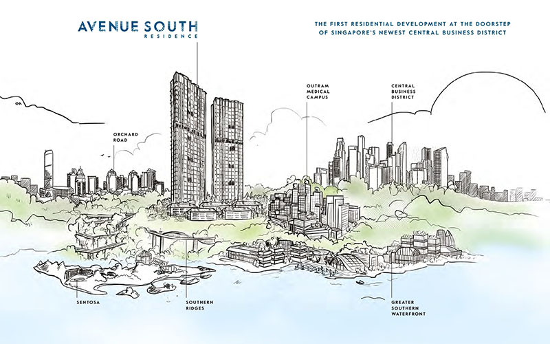 Avenue South Residence New Launch Condo Location