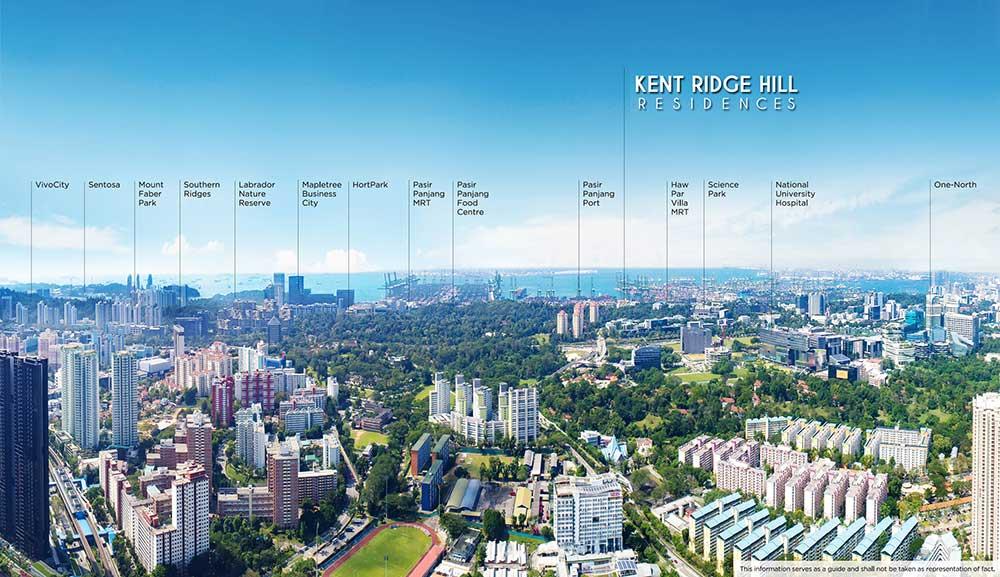 Kent-Ridge-Hill-Residences-aerial-view-2467x1424