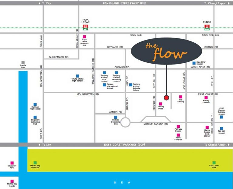 The-Flow-Location-Map